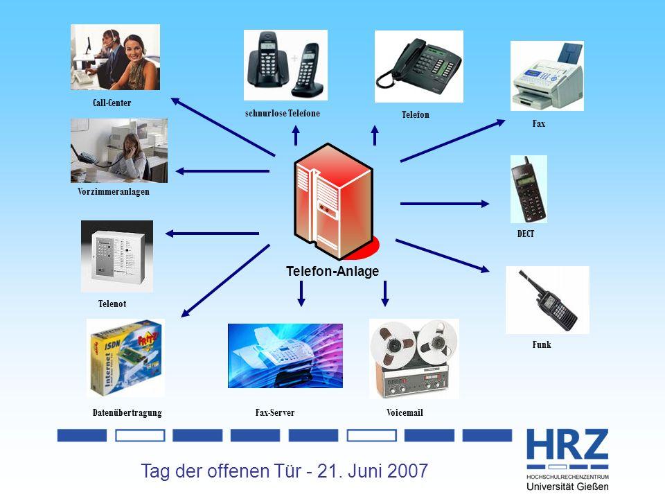 Tag der offenen Tür - 21. Juni 2007 Telefon Fax Telenot schnurlose Telefone Funk DatenübertragungFax-Server Telefon-Anlage DECT Voicemail Call-Center
