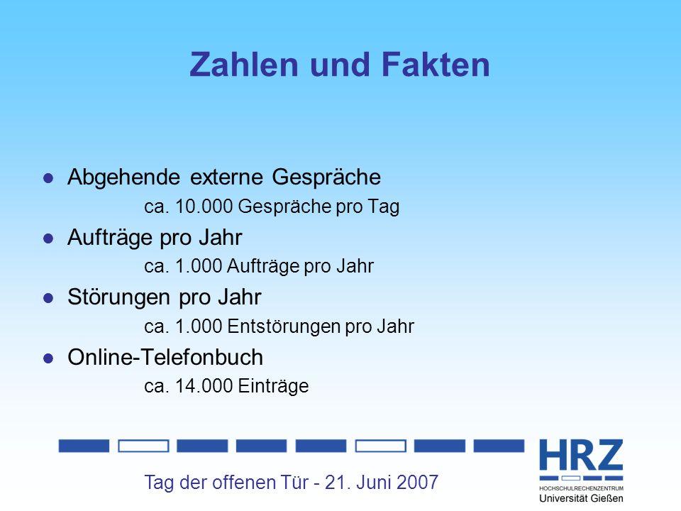 Tag der offenen Tür - 21. Juni 2007 Zahlen und Fakten Abgehende externe Gespräche ca. 10.000 Gespräche pro Tag Aufträge pro Jahr ca. 1.000 Aufträge pr