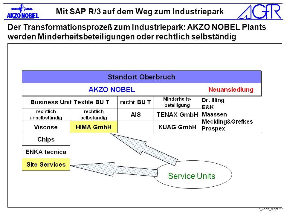 Mit SAP R/3 auf dem Weg zum Industriepark r_koch_d.ppt / 11 Der Transformationsprozeß zum Industriepark: AKZO NOBEL Plants werden Minderheitsbeteiligu