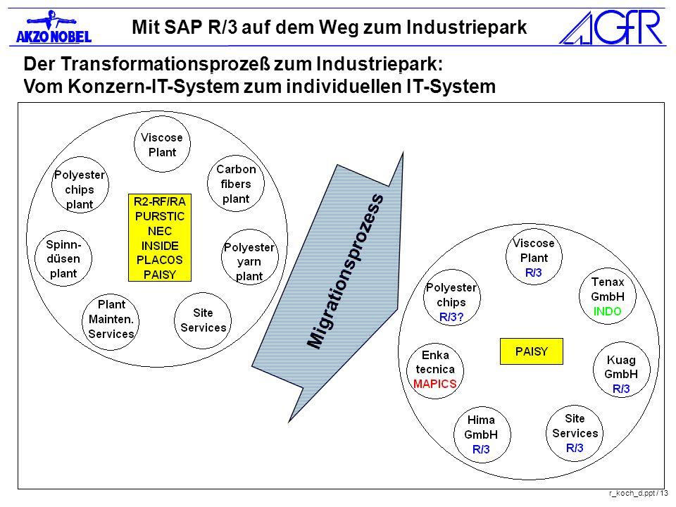 Mit SAP R/3 auf dem Weg zum Industriepark r_koch_d.ppt / 13 Der Transformationsprozeß zum Industriepark: Vom Konzern-IT-System zum individuellen IT-Sy