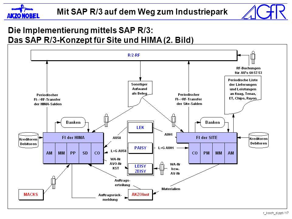 Mit SAP R/3 auf dem Weg zum Industriepark r_koch_d.ppt / 17 Die Implementierung mittels SAP R/3: Das SAP R/3-Konzept für Site und HIMA (2. Bild)