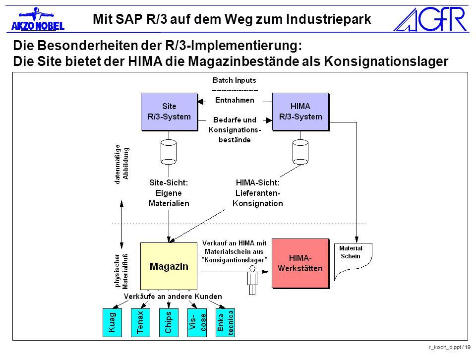Mit SAP R/3 auf dem Weg zum Industriepark r_koch_d.ppt / 19 Die Besonderheiten der R/3-Implementierung: Die Site bietet der HIMA die Magazinbestände a