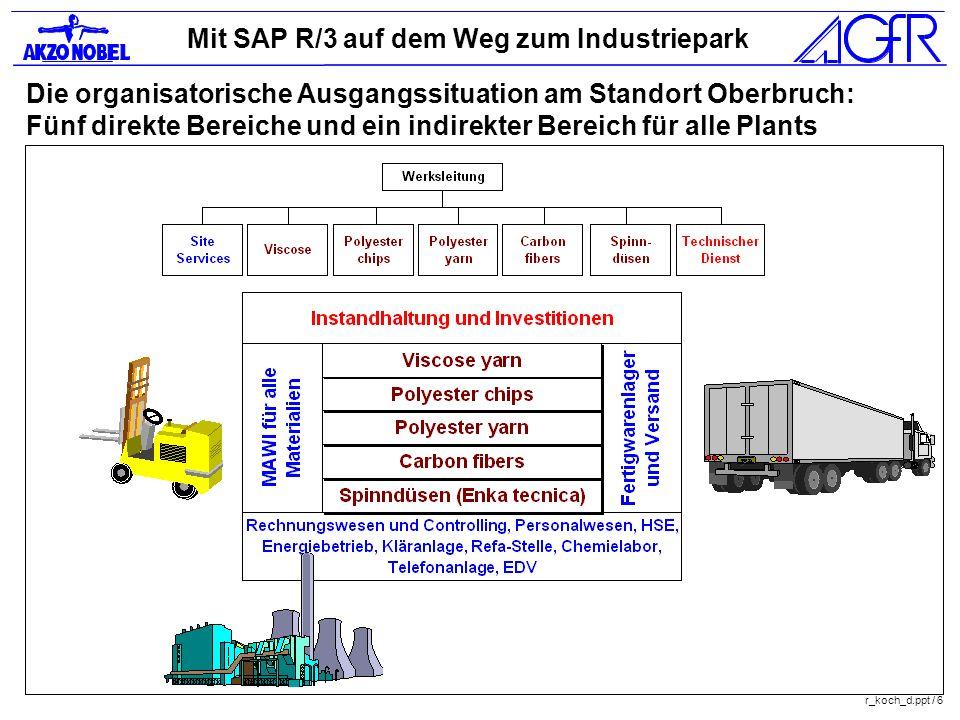 Mit SAP R/3 auf dem Weg zum Industriepark r_koch_d.ppt / 6 Die organisatorische Ausgangssituation am Standort Oberbruch: Fünf direkte Bereiche und ein