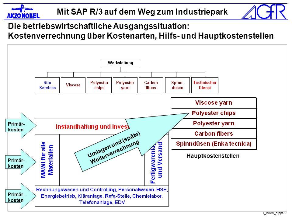 Mit SAP R/3 auf dem Weg zum Industriepark r_koch_d.ppt / 7 Die betriebswirtschaftliche Ausgangssituation: Kostenverrechnung über Kostenarten, Hilfs- u
