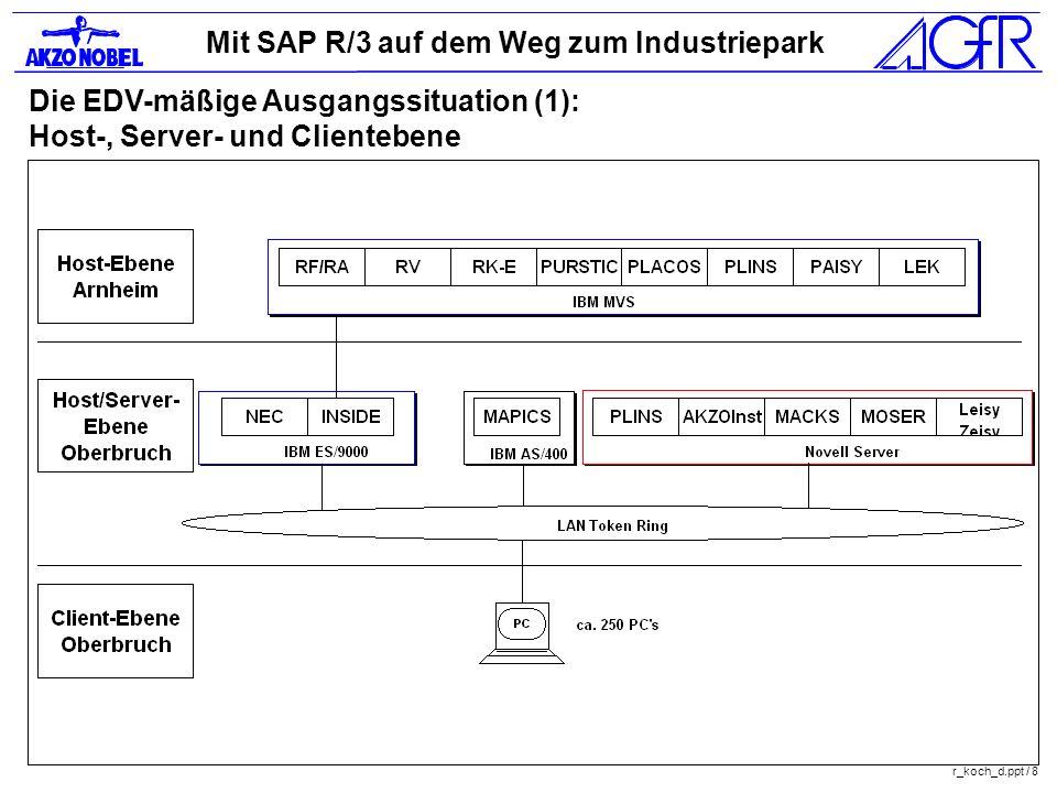 Mit SAP R/3 auf dem Weg zum Industriepark r_koch_d.ppt / 8 Die EDV-mäßige Ausgangssituation (1): Host-, Server- und Clientebene