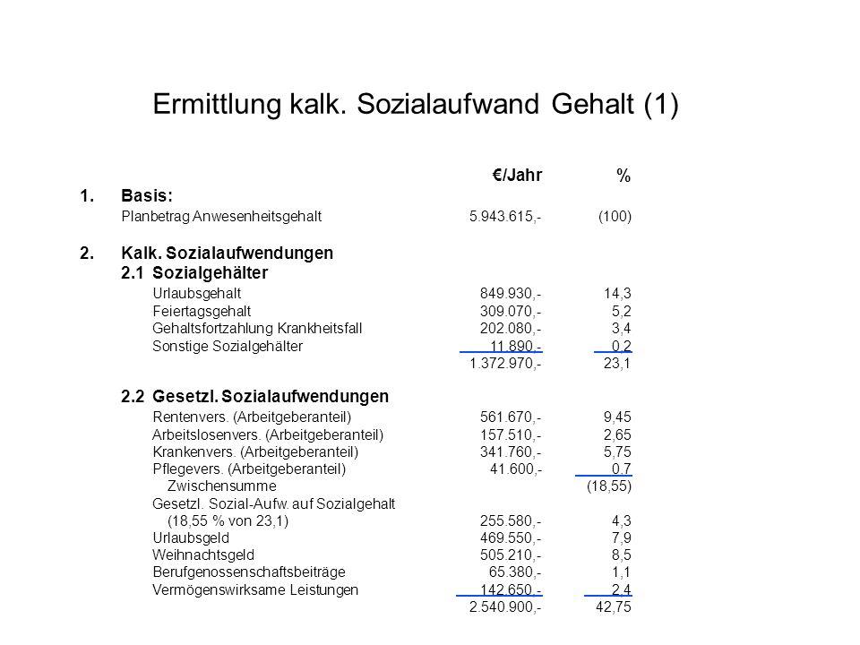 /Jahr% 1.Basis: Planbetrag Anwesenheitsgehalt 5.943.615,-(100) 2.Kalk.