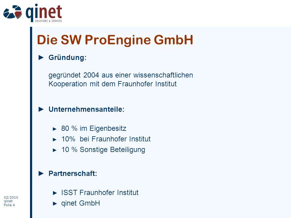 02/2010 qinet Folie 25 Beispiel – Anwendungen I KundeKundenart Konto Kontotyp Buchung Einzahlung Überweisung 1 1 1 1 0-N