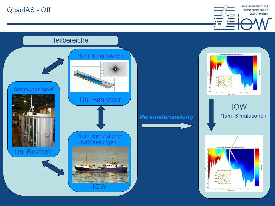 QuantAS - Off Uni Rostock Uni Hannover IOW Parameterisierung IOW Teilbereiche Num. Simulationen Num. Simulationen und Messungen Strömungskanal Num. Si