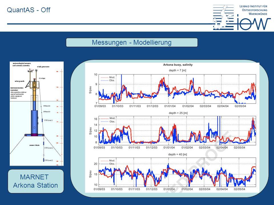 Messungen - Modellierung MARNET Arkona Station