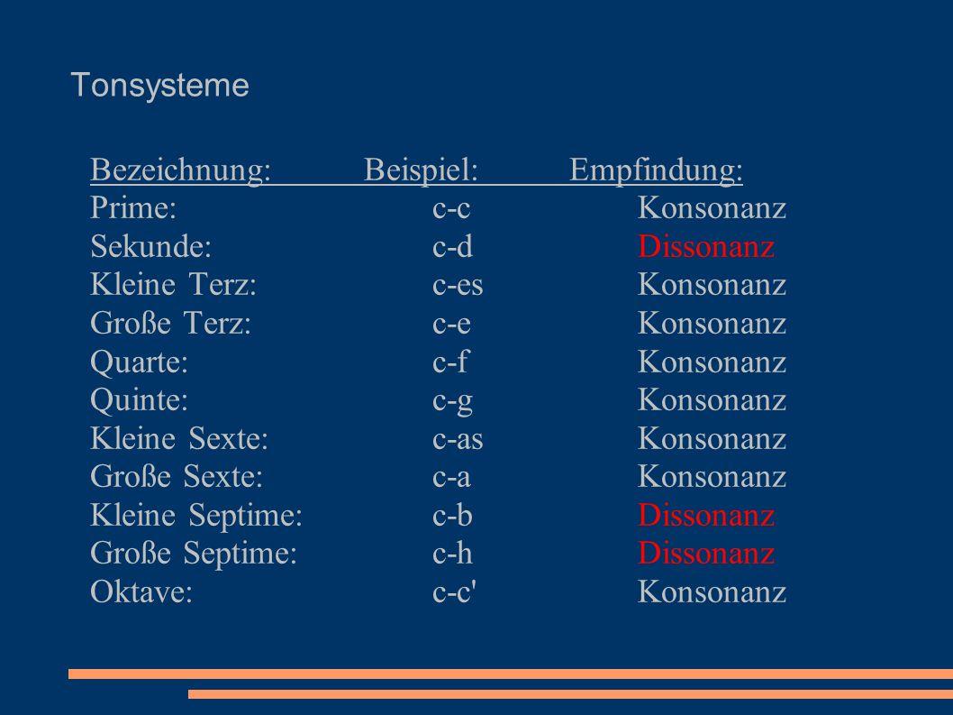 Tonsysteme Bezeichnung:Beispiel:Empfindung: Prime:c-cKonsonanz Sekunde:c-dDissonanz Kleine Terz:c-esKonsonanz Große Terz:c-eKonsonanz Quarte:c-fKonson