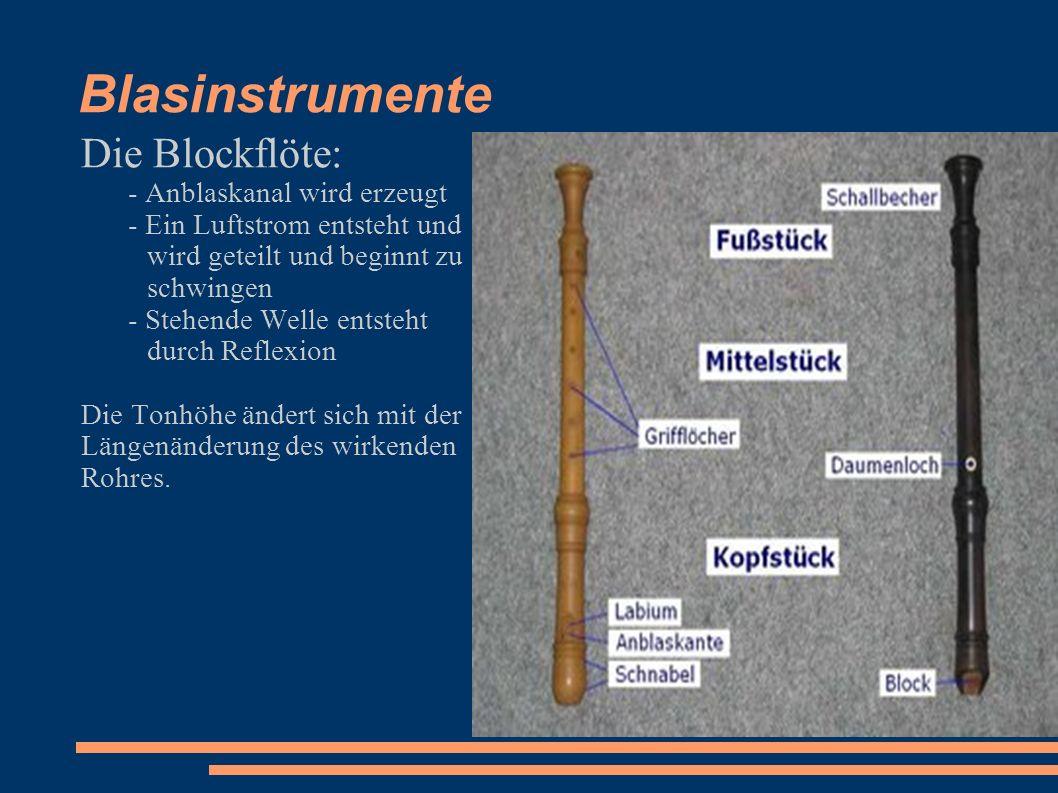 Blasinstrumente Die Blockflöte: - Anblaskanal wird erzeugt - Ein Luftstrom entsteht und wird geteilt und beginnt zu schwingen - Stehende Welle entsteh