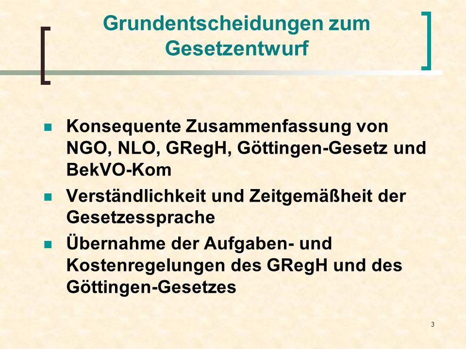 3 Grundentscheidungen zum Gesetzentwurf Konsequente Zusammenfassung von NGO, NLO, GRegH, Göttingen-Gesetz und BekVO-Kom Verständlichkeit und Zeitgemäß