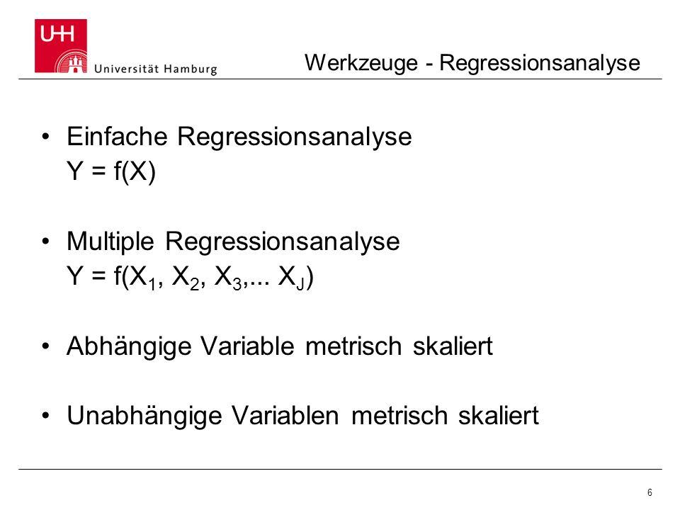 6 Werkzeuge - Regressionsanalyse Einfache Regressionsanalyse Y = f(X) Multiple Regressionsanalyse Y = f(X 1, X 2, X 3,... X J ) Abhängige Variable met