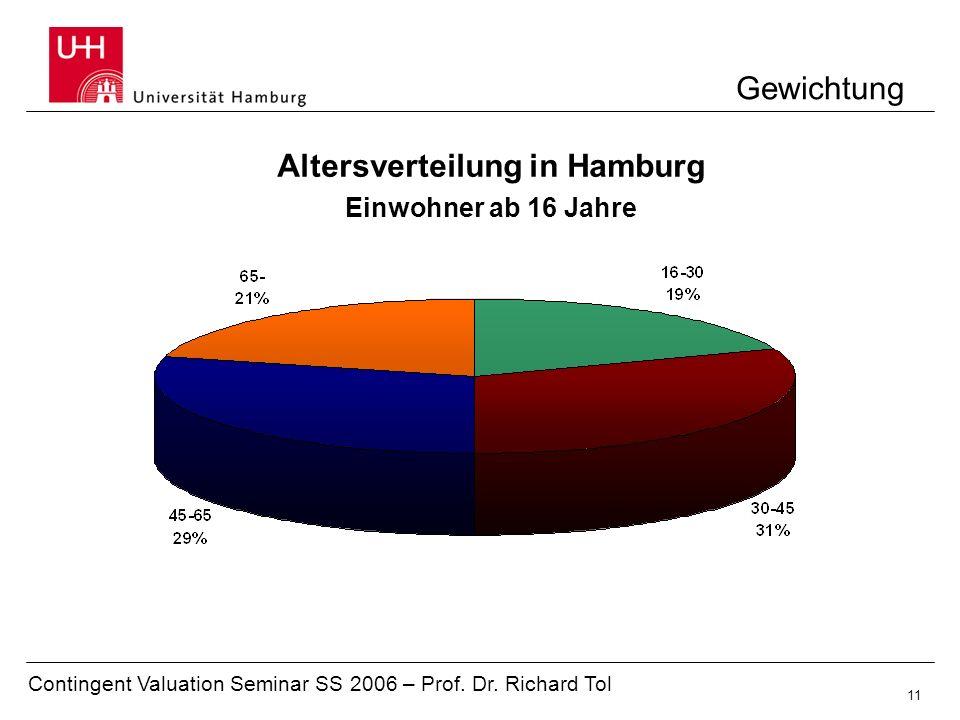 Contingent Valuation Seminar SS 2006 – Prof. Dr. Richard Tol 11 Gewichtung Altersverteilung in Hamburg Einwohner ab 16 Jahre