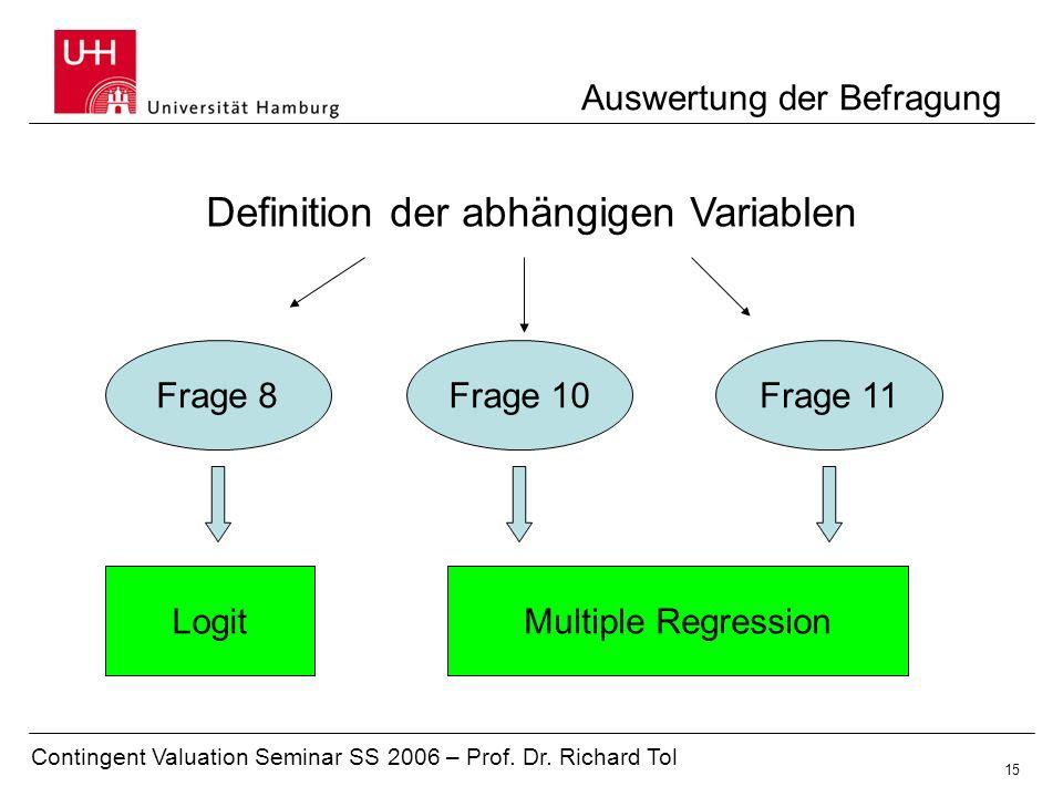 Contingent Valuation Seminar SS 2006 – Prof. Dr. Richard Tol 15 Auswertung der Befragung Frage 10Frage 8 Definition der abhängigen Variablen Frage 11