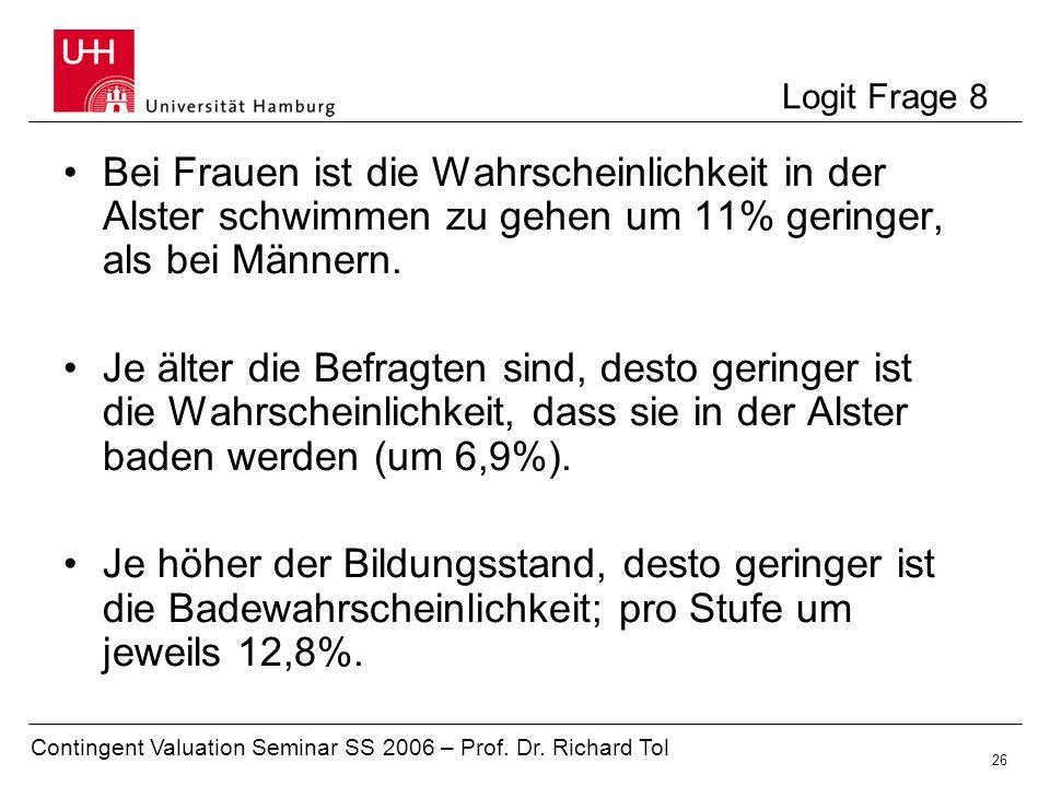 Contingent Valuation Seminar SS 2006 – Prof. Dr. Richard Tol 26 Logit Frage 8 Bei Frauen ist die Wahrscheinlichkeit in der Alster schwimmen zu gehen u