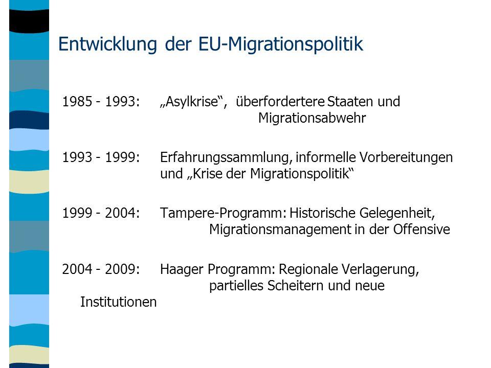 Europäischer Pakt über Einwanderung und Asyl (Oktober 2008) 1.