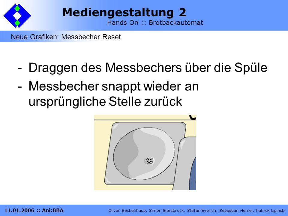 Mediengestaltung 2 Hands On :: Brotbackautomat Oliver Beckenhaub, Simon Eiersbrock, Stefan Eyerich, Sebastian Hemel, Patrick Lipinski 11.01.2006 :: An