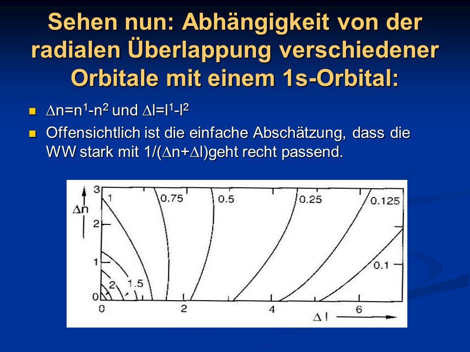 Sehen nun: Abhängigkeit von der radialen Überlappung verschiedener Orbitale mit einem 1s-Orbital: n=n 1 -n 2 und l=l 1 -l 2 n=n 1 -n 2 und l=l 1 -l 2
