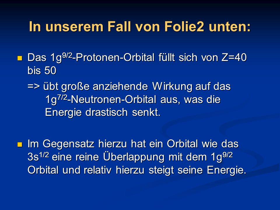 In unserem Fall von Folie2 unten: Das 1g 9/2 -Protonen-Orbital füllt sich von Z=40 bis 50 Das 1g 9/2 -Protonen-Orbital füllt sich von Z=40 bis 50 => ü