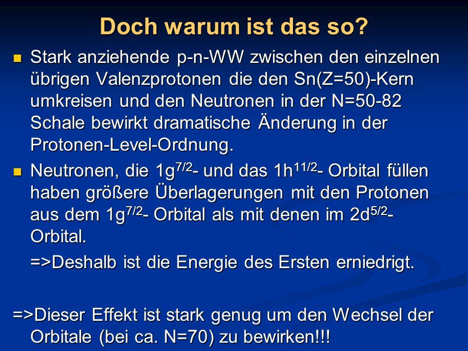 Doch warum ist das so? Stark anziehende p-n-WW zwischen den einzelnen übrigen Valenzprotonen die den Sn(Z=50)-Kern umkreisen und den Neutronen in der