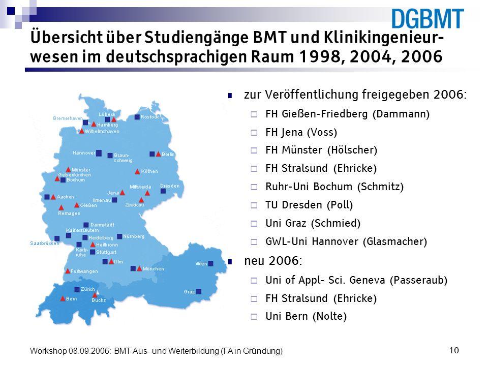 Workshop 08.09.2006: BMT-Aus- und Weiterbildung (FA in Gründung)10 Übersicht über Studiengänge BMT und Klinikingenieur- wesen im deutschsprachigen Rau