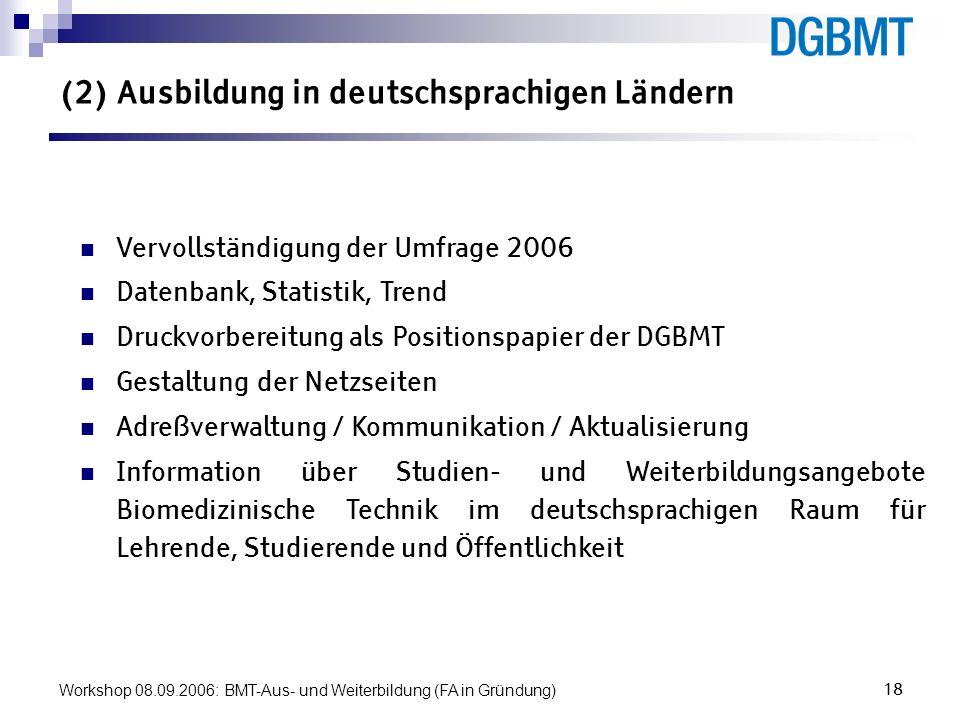 Workshop 08.09.2006: BMT-Aus- und Weiterbildung (FA in Gründung)18 (2) Ausbildung in deutschsprachigen Ländern Vervollständigung der Umfrage 2006 Date