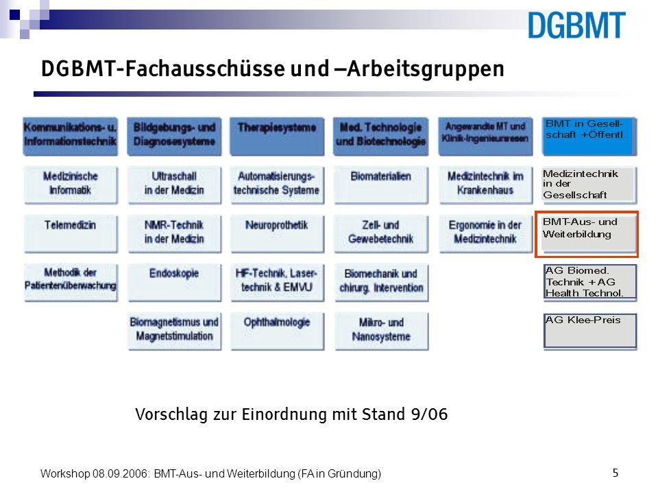Workshop 08.09.2006: BMT-Aus- und Weiterbildung (FA in Gründung)6 Ergebnisse der DGBMT / AG Ausbildung, Weiterbildung, Akkreditierung und Zertifizierung der DGBMT Erarbeitung eines Gegenstandskatalogs zur Biomedizinischen Technik 2001