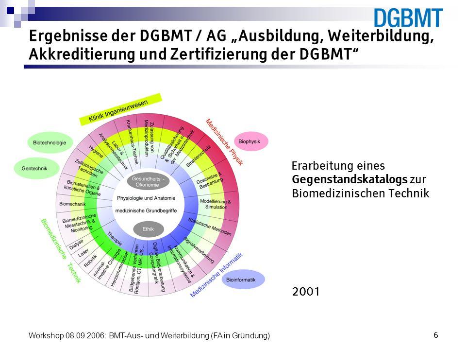 Workshop 08.09.2006: BMT-Aus- und Weiterbildung (FA in Gründung)7 Ergebnisse der DGBMT / AG Ausbildung, Weiterbildung, Akkreditierung und Zertifizierung der DGBMT Empfehlung zur Akkreditierung von Studiengängen Biomedizinische Technik und Klinik-Ingenieurwesen unterzeichnet von: DGBMT im VDE (Prof.