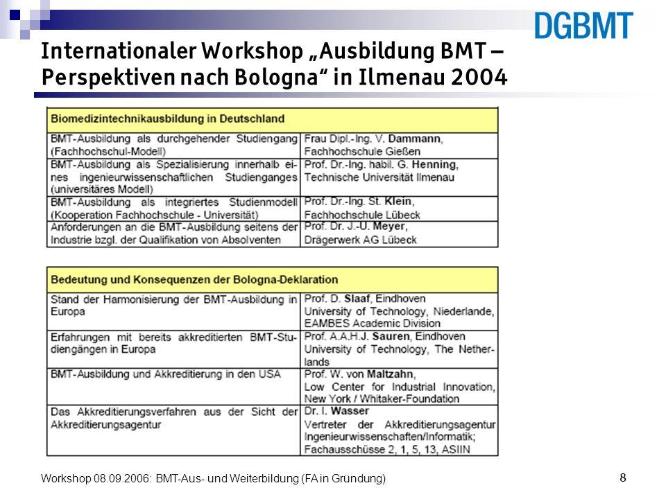Workshop 08.09.2006: BMT-Aus- und Weiterbildung (FA in Gründung)8 Internationaler Workshop Ausbildung BMT – Perspektiven nach Bologna in Ilmenau 2004