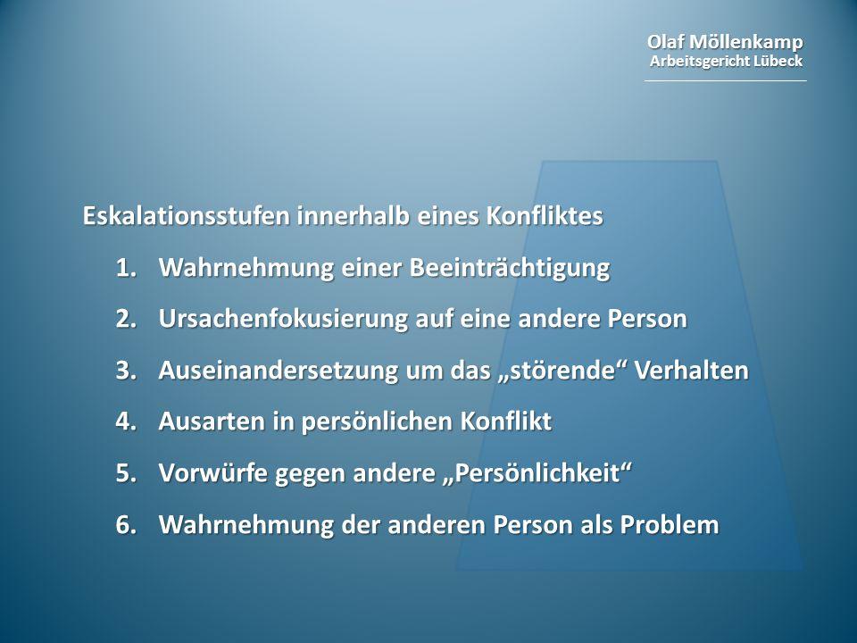 Olaf Möllenkamp Arbeitsgericht Lübeck Eskalationsstufen innerhalb eines Konfliktes 1.Wahrnehmung einer Beeinträchtigung 2.Ursachenfokusierung auf eine