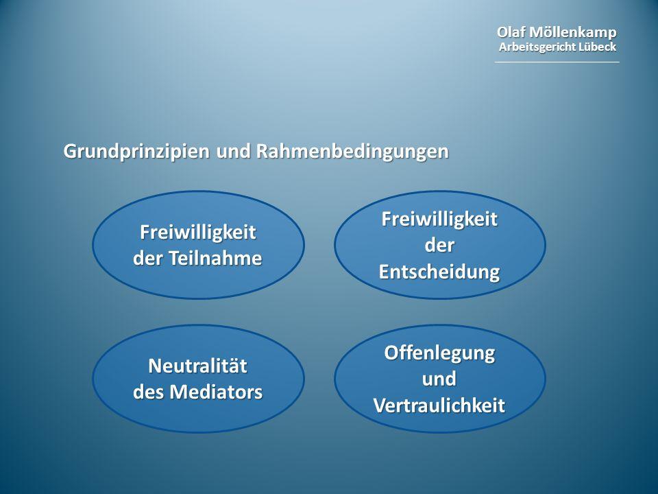 Olaf Möllenkamp Arbeitsgericht Lübeck Freiwilligkeit der Teilnahme Grundprinzipien und Rahmenbedingungen Freiwilligkeit der Entscheidung Neutralität d
