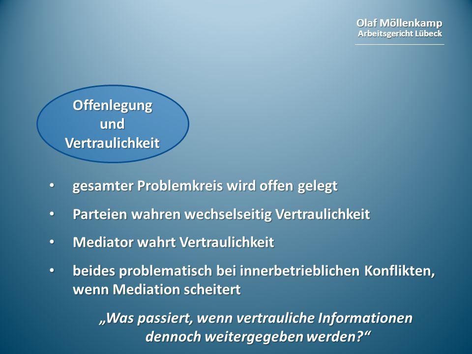 Olaf Möllenkamp Arbeitsgericht Lübeck Offenlegung und Vertraulichkeit gesamter Problemkreis wird offen gelegt gesamter Problemkreis wird offen gelegt