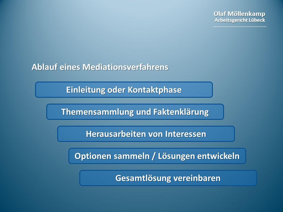 Olaf Möllenkamp Arbeitsgericht Lübeck Ablauf eines Mediationsverfahrens Einleitung oder Kontaktphase Themensammlung und Faktenklärung Herausarbeiten v
