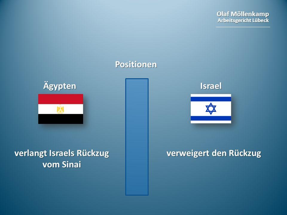 Olaf Möllenkamp Arbeitsgericht Lübeck Positionen ÄgyptenIsrael verlangt Israels Rückzug vom Sinai verweigert den Rückzug