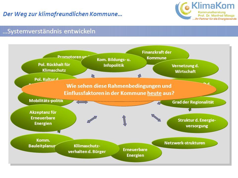 …Ihr Partner für die Energiewende Kommunal beeinflussbare Einflussfaktoren Komm.