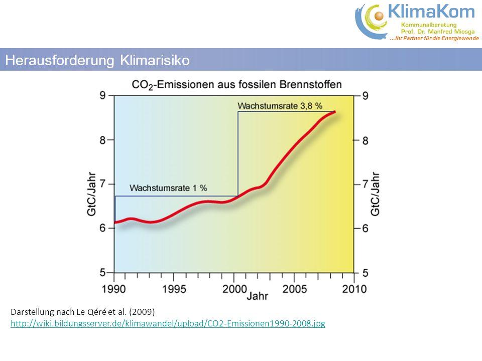 …Ihr Partner für die Energiewende Darstellung nach Le Qéré et al.