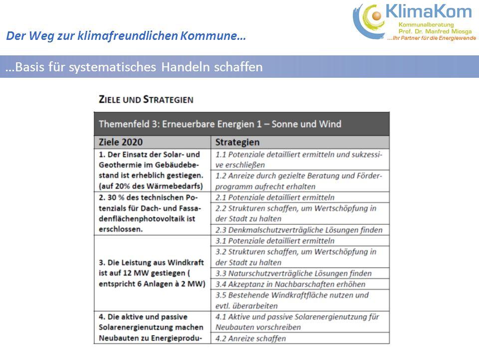 …Ihr Partner für die Energiewende …Basis für systematisches Handeln schaffen Der Weg zur klimafreundlichen Kommune…