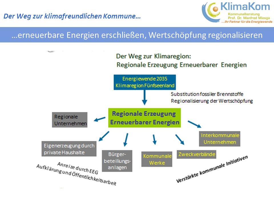 …Ihr Partner für die Energiewende …erneuerbare Energien erschließen, Wertschöpfung regionalisieren Der Weg zur klimafreundlichen Kommune…