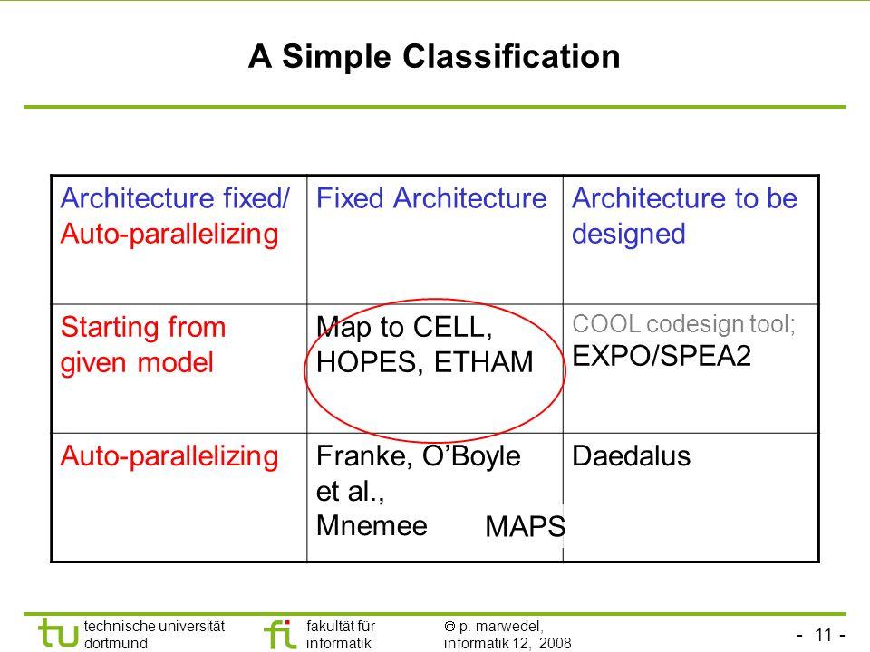 - 11 - technische universität dortmund fakultät für informatik p. marwedel, informatik 12, 2008 A Simple Classification Architecture fixed/ Auto-paral