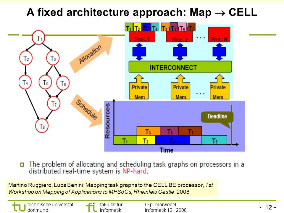 - 12 - technische universität dortmund fakultät für informatik p. marwedel, informatik 12, 2008 A fixed architecture approach: Map CELL Martino Ruggie