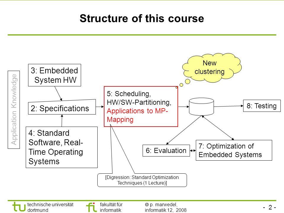 - 2 - technische universität dortmund fakultät für informatik p. marwedel, informatik 12, 2008 Structure of this course New clustering 2: Specificatio
