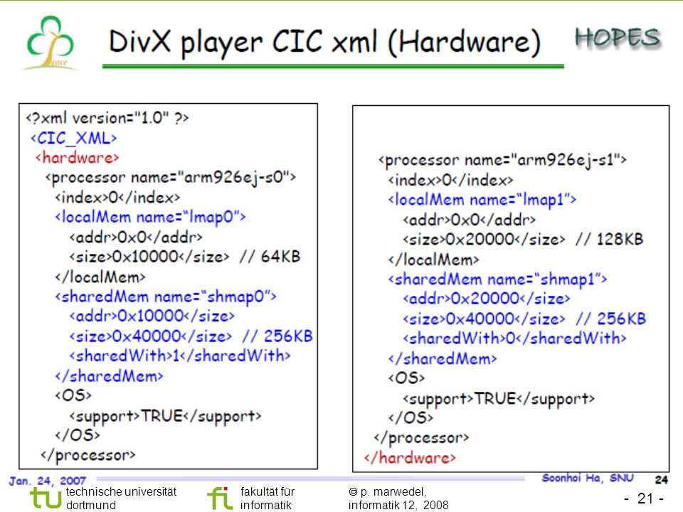 - 21 - technische universität dortmund fakultät für informatik p. marwedel, informatik 12, 2008