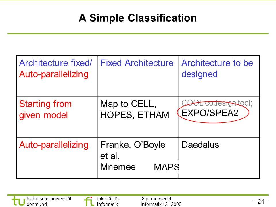 - 24 - technische universität dortmund fakultät für informatik p. marwedel, informatik 12, 2008 A Simple Classification Architecture fixed/ Auto-paral