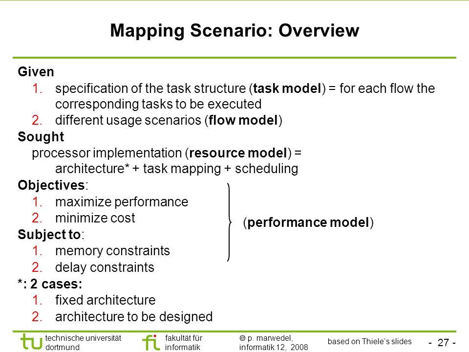 - 27 - technische universität dortmund fakultät für informatik p. marwedel, informatik 12, 2008 Mapping Scenario: Overview Given 1.specification of th