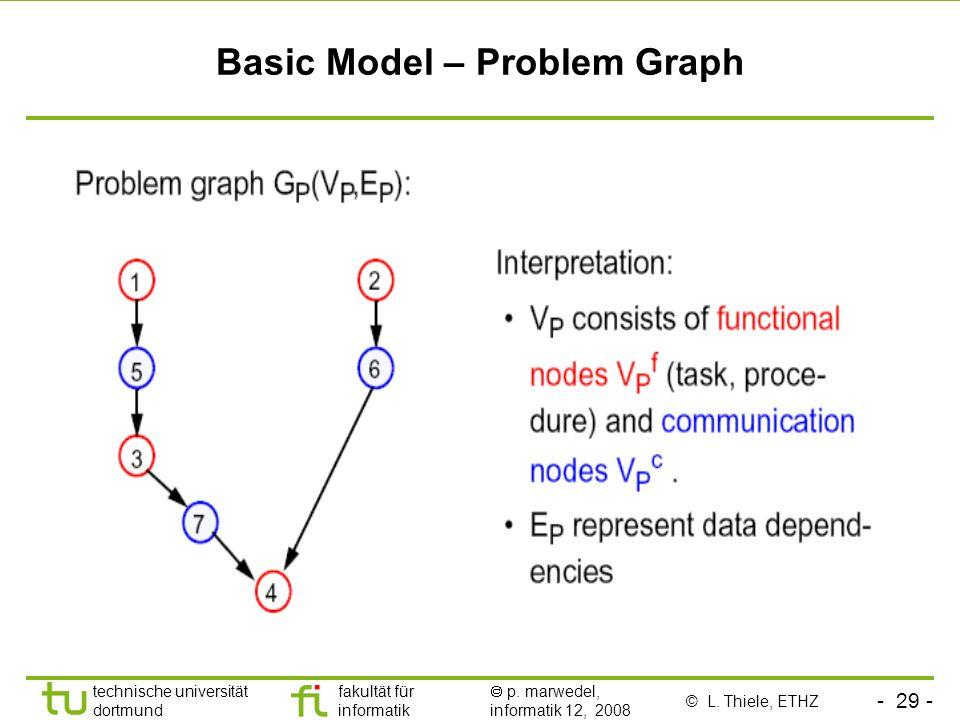 - 29 - technische universität dortmund fakultät für informatik p. marwedel, informatik 12, 2008 Basic Model – Problem Graph © L. Thiele, ETHZ