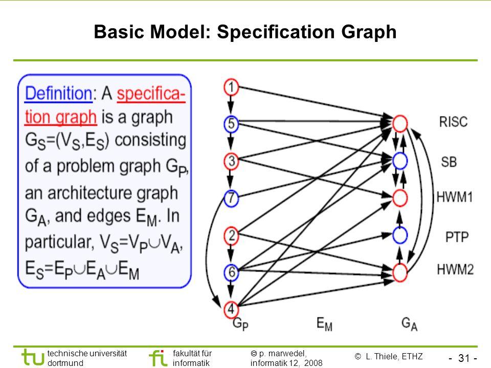 - 31 - technische universität dortmund fakultät für informatik p. marwedel, informatik 12, 2008 Basic Model: Specification Graph © L. Thiele, ETHZ