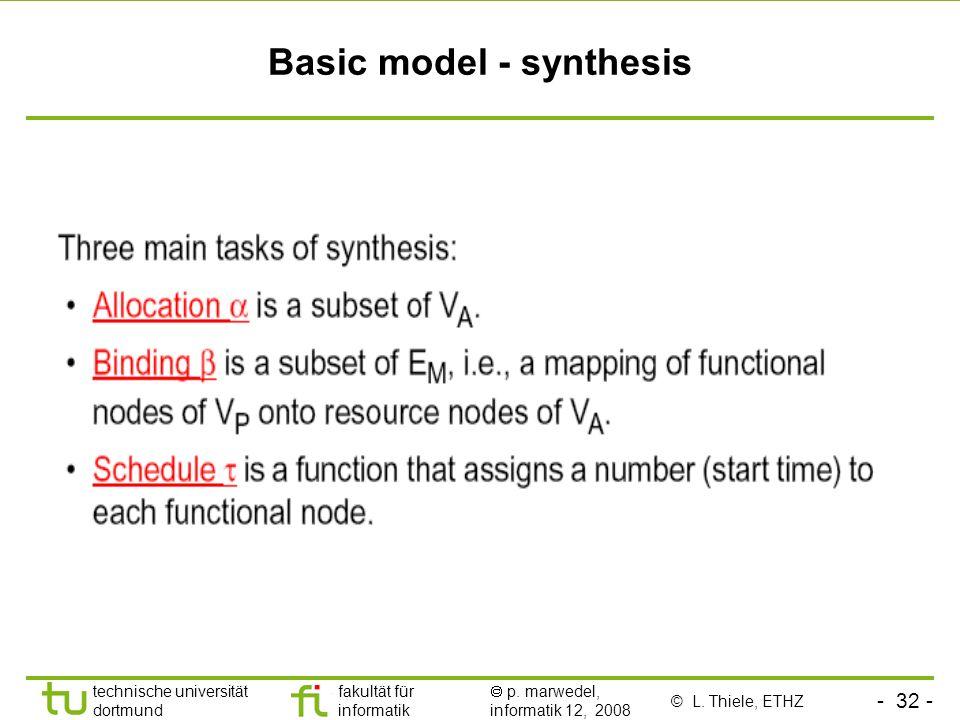 - 32 - technische universität dortmund fakultät für informatik p. marwedel, informatik 12, 2008 Basic model - synthesis © L. Thiele, ETHZ