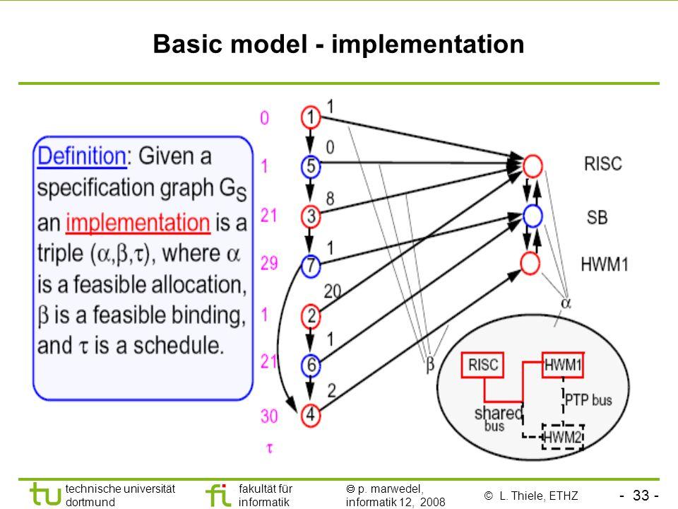 - 33 - technische universität dortmund fakultät für informatik p. marwedel, informatik 12, 2008 Basic model - implementation © L. Thiele, ETHZ