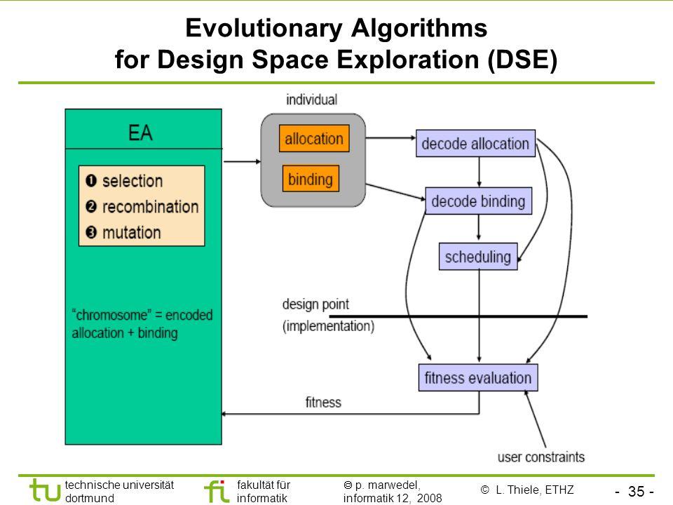 - 35 - technische universität dortmund fakultät für informatik p. marwedel, informatik 12, 2008 Evolutionary Algorithms for Design Space Exploration (